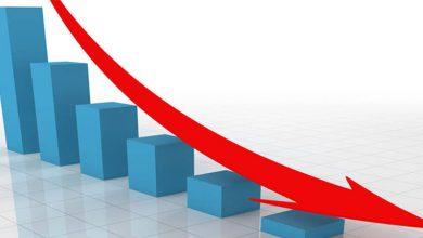 Photo of शेयर बजार : आठ अङ्कले घट्यो नेप्से