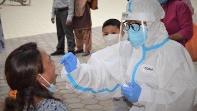 Photo of २४ घण्टामा ३०३ जना कोरोना संक्रमित